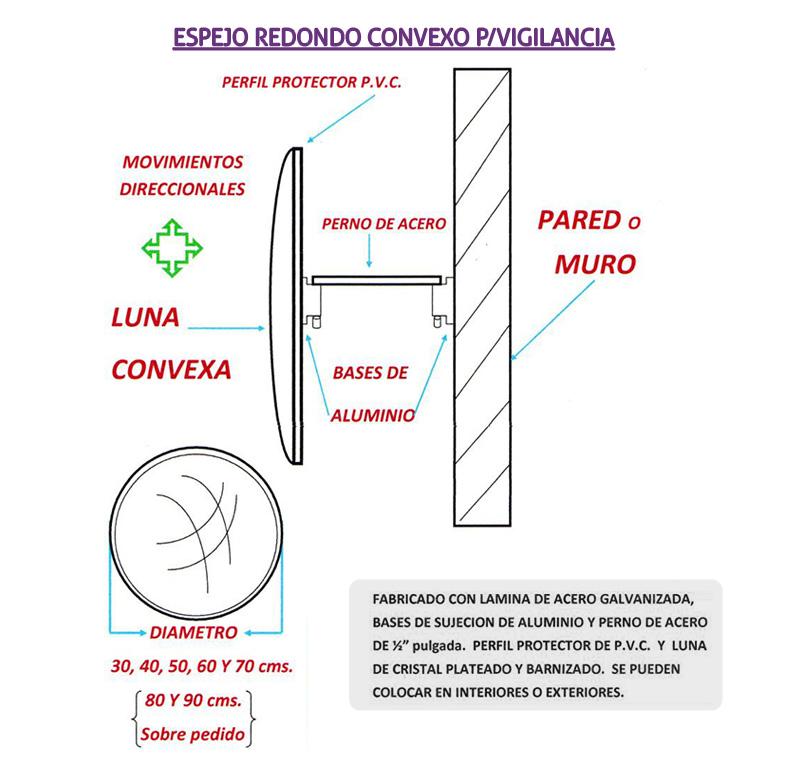516424af5c ESPEJOS HEMISFERICOS TIPO DOMO DE 360º Y 180º.
